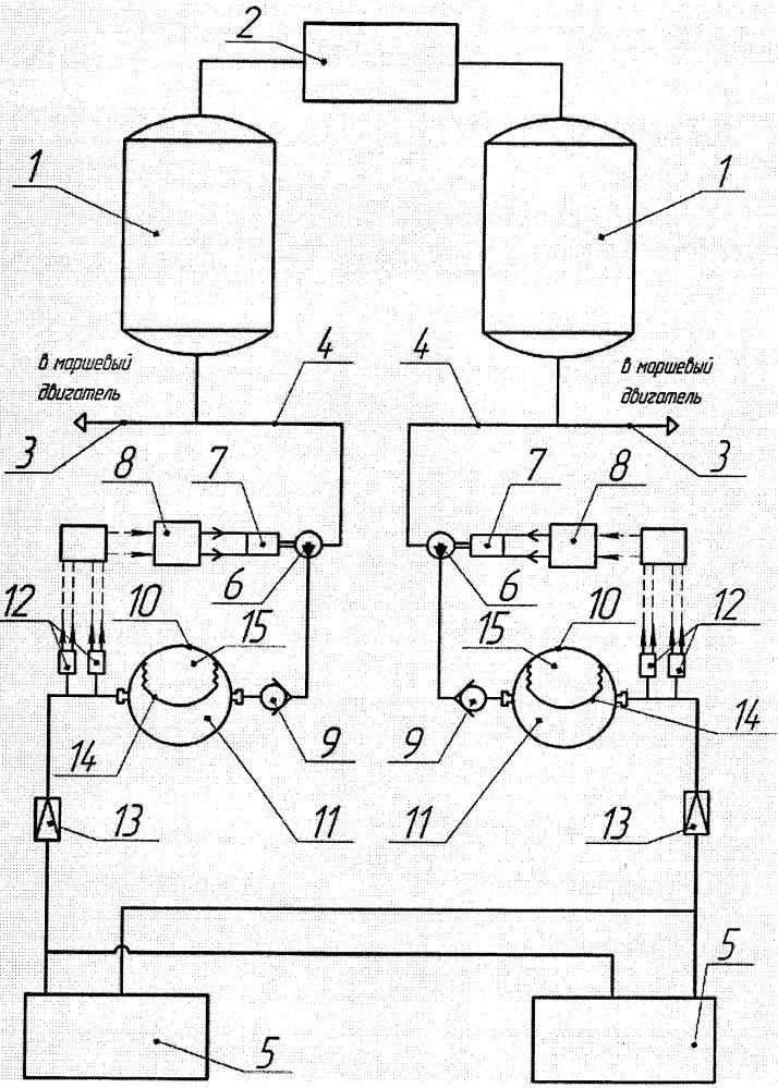 Жидкостная ракетная двигательная установка космического аппарата