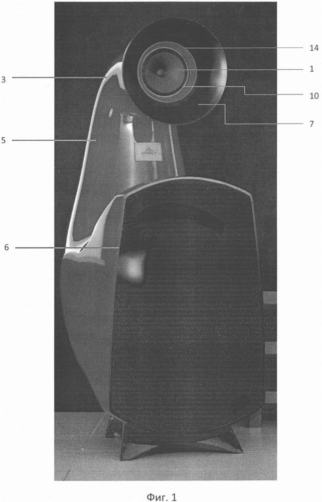 Полный акустический рупор и способ его изготовления