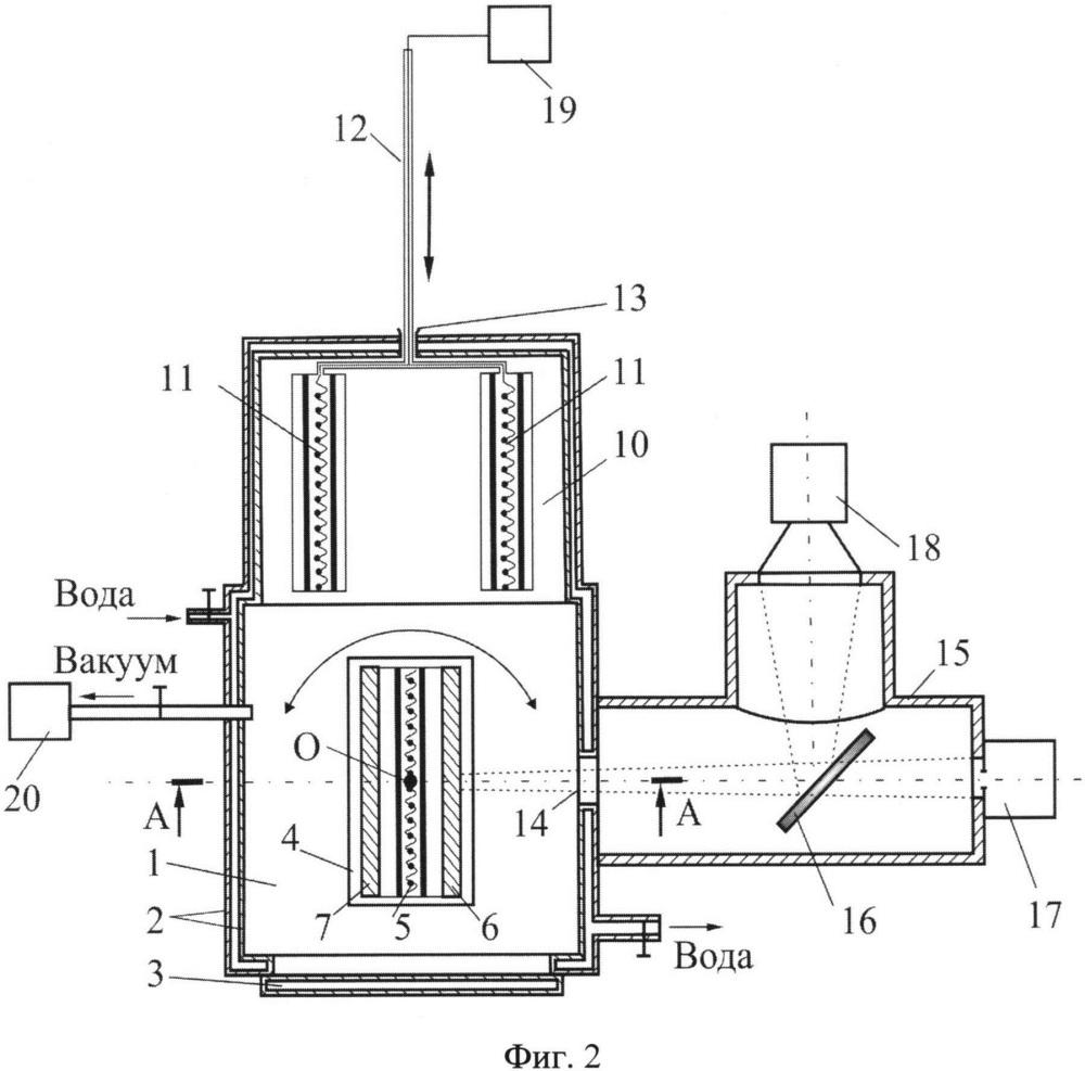 Способ и устройство для измерения направленного коэффициента инфракрасного излучения материала