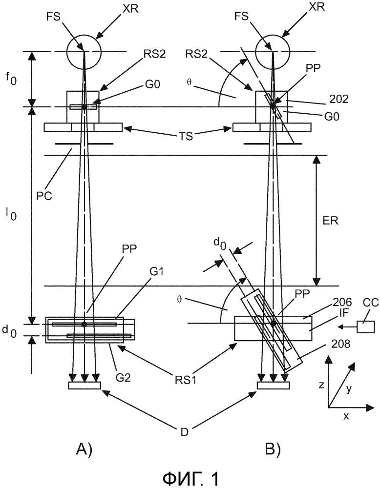 Двухэнергетическая дифференциальная фазово-контрастная визуализация