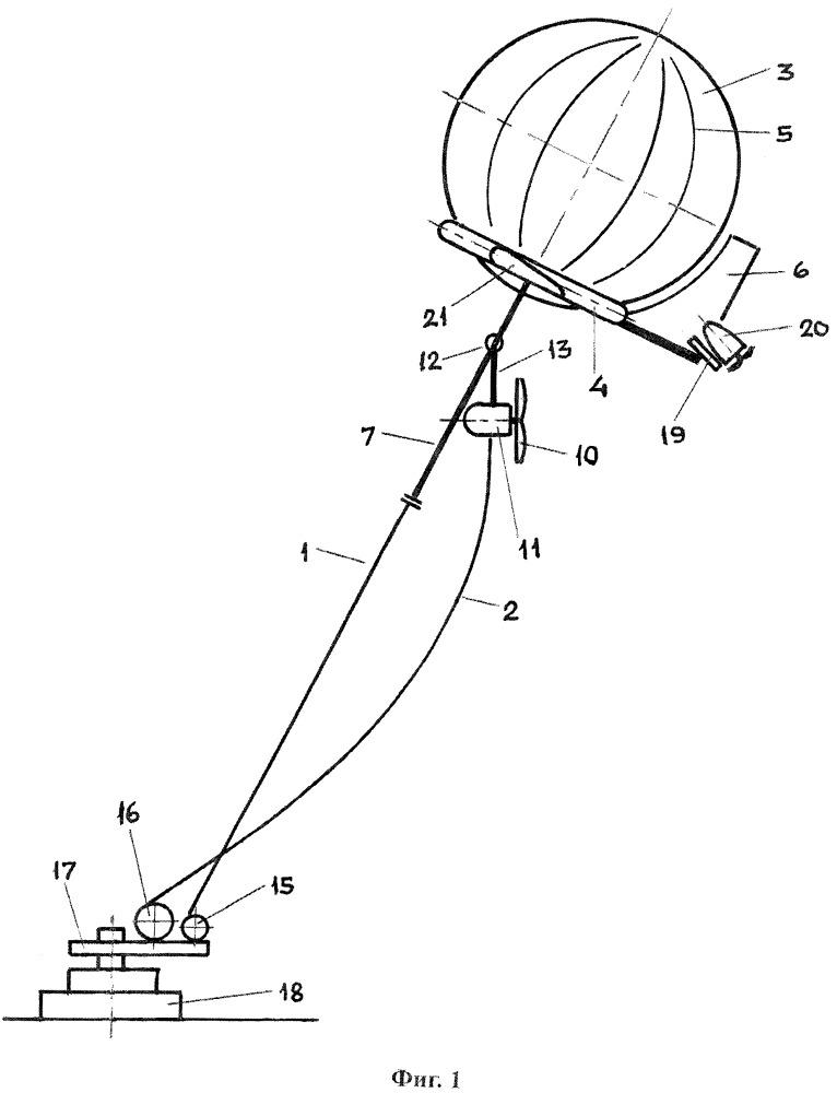 Аэростат ветроэнергетический