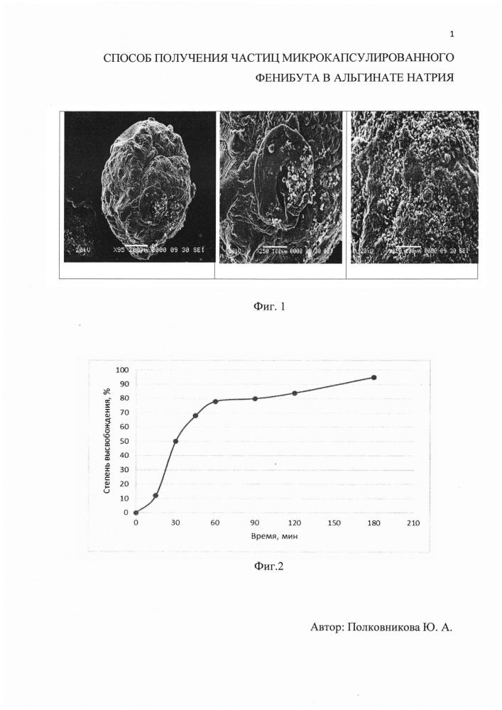 Способ получения частиц микрокапсулированного фенибута в альгинате натрия