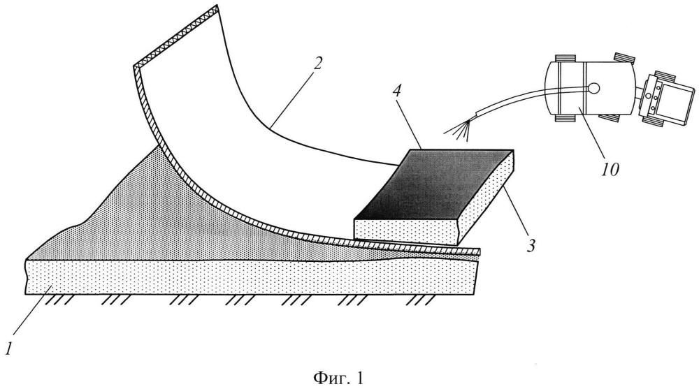 Способ и устройство создания комбинированного противофильтрационного покрытия
