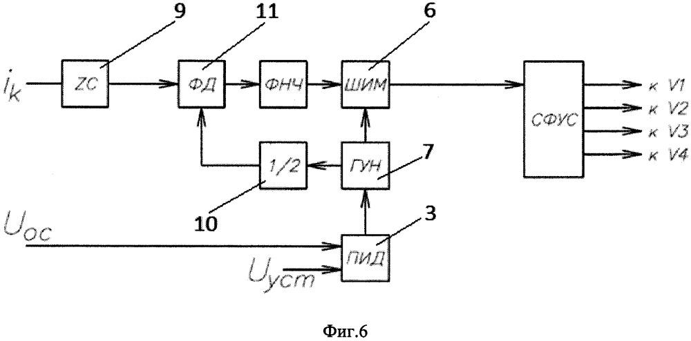 Способ частотно-импульсного регулирования резонансного преобразователя с фазовой автоподстройкой ширины импульса