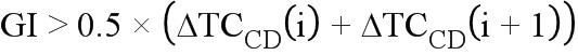 Оптический передатчик с предварительной компенсацией дисперсии, зависящей от оптического приемника