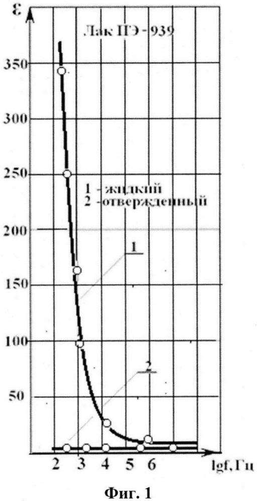 Устройство для контроля толщины изоляции микропровода