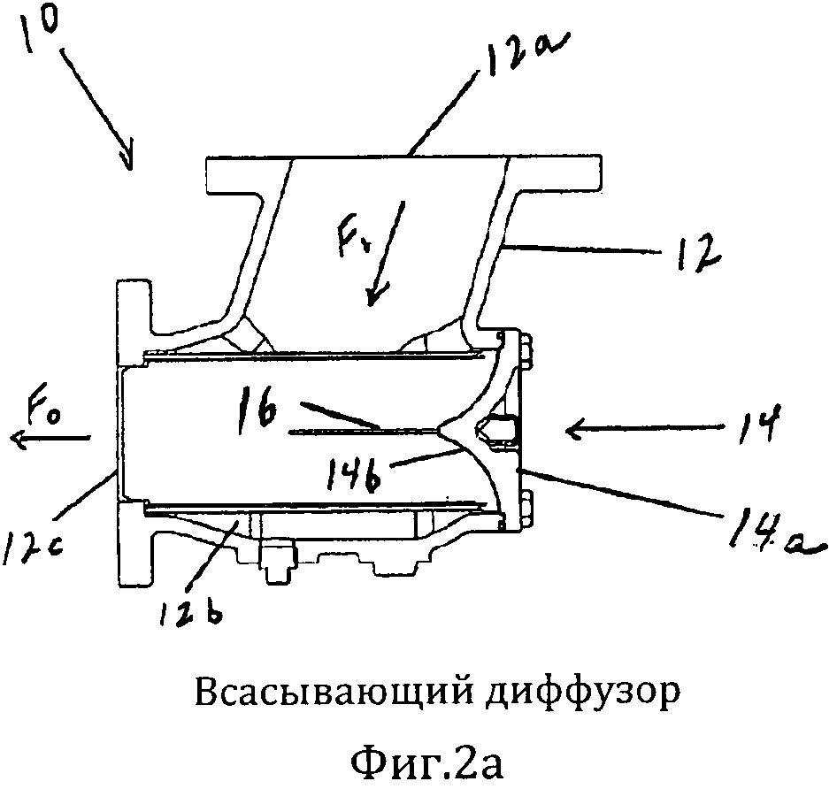 Элемент обработки потока для всасывающего диффузора
