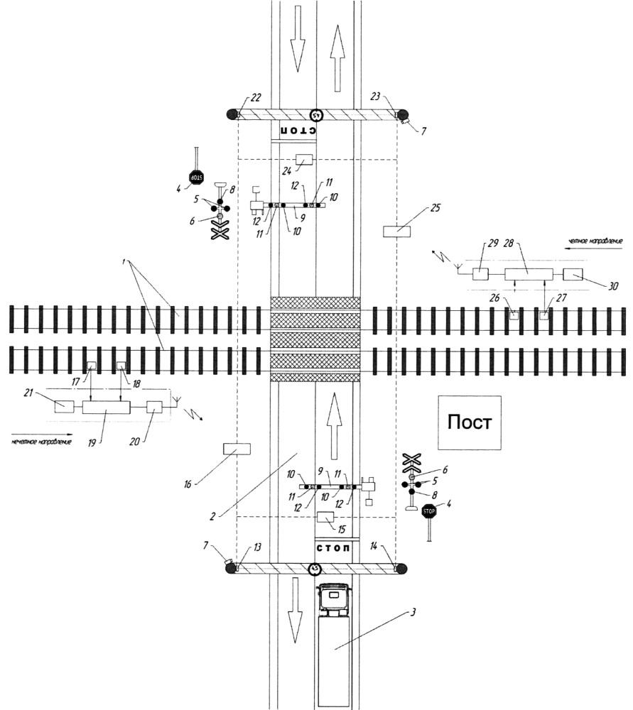 Сигнально-контролирующий комплекс железнодорожного переезда
