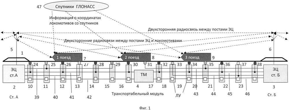 Способ регулирования движения поездов системой автоблокировки с централизованным размещением аппаратуры