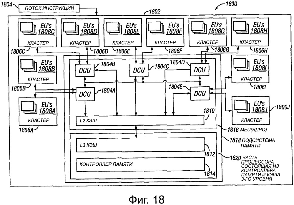 Инструкция и логика для доступа к памяти в кластерной машине широкого исполнения