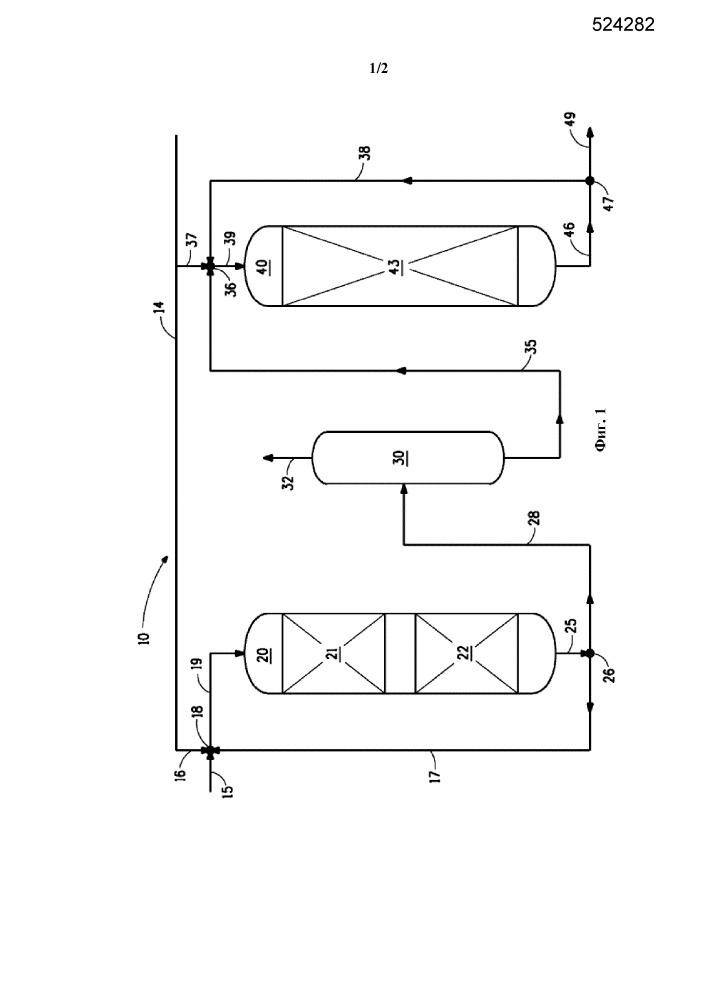 Гидрообработка легкого рециклового газойля в полностью жидкофазных реакторах