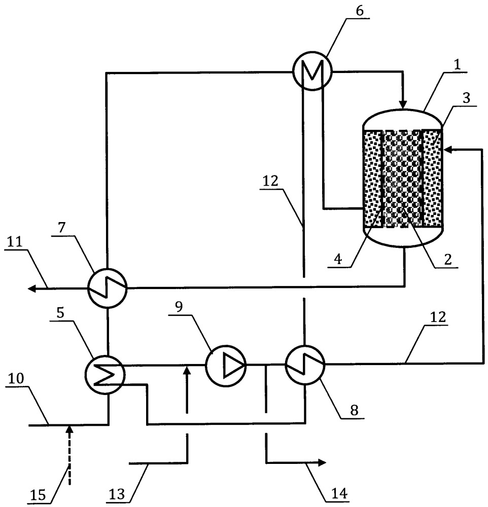 Блок каталитической ароматизации легких углеводородов и способ его работы