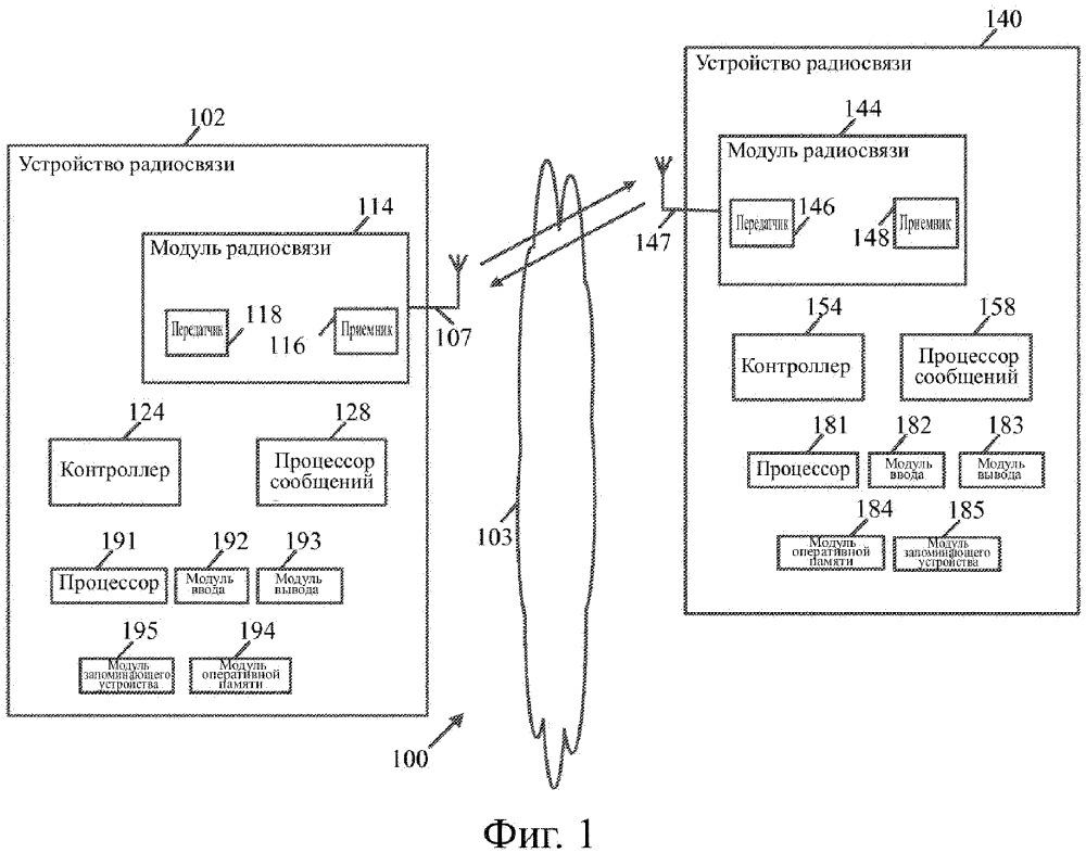 Аппаратура, система и способ управления энергопотреблением в сети радиосвязи