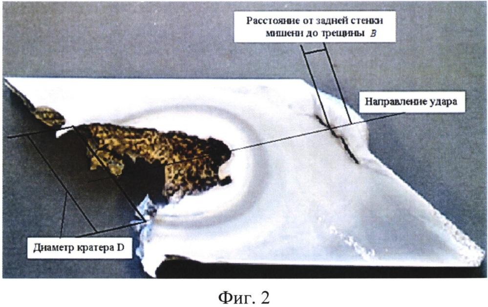 Способ оценки эффективности мишени противостоять воздействию кинетических снарядов