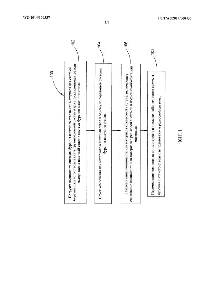 Способ перемещения компонента или материала к горизонту и в пределах горизонта системы бурения шахтного ствола