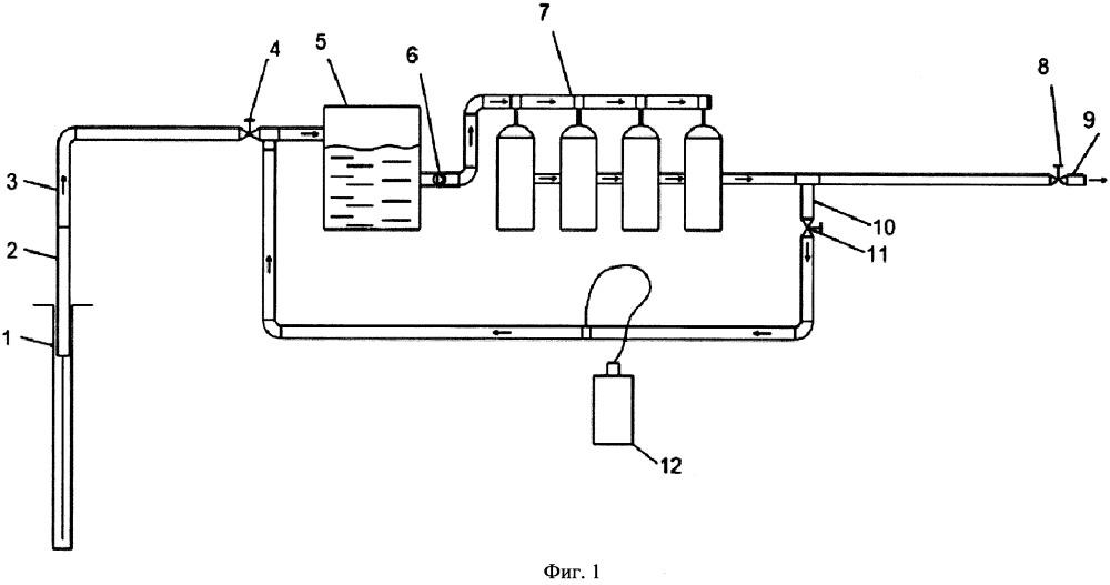 Способ обезжелезивания воды для периодического водозабора
