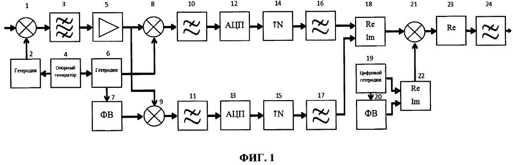 Устройство для усиления и дискретизации сверхширокополосного сигнала