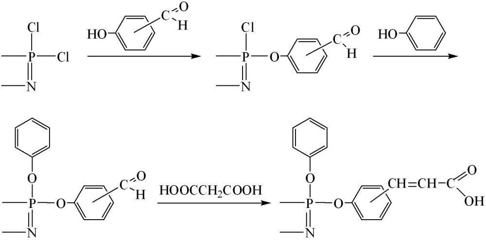 Способ получения бета-карбоксиэтенилфенокси-феноксициклофосфазенов
