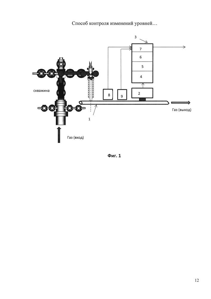 Способ контроля изменений уровней дебитов твердых включений и капельной влаги в газовом потоке в трубопроводе