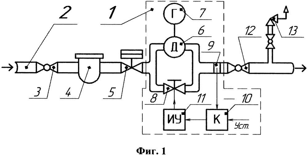 Детандер-генераторный регулятор давления природного газа
