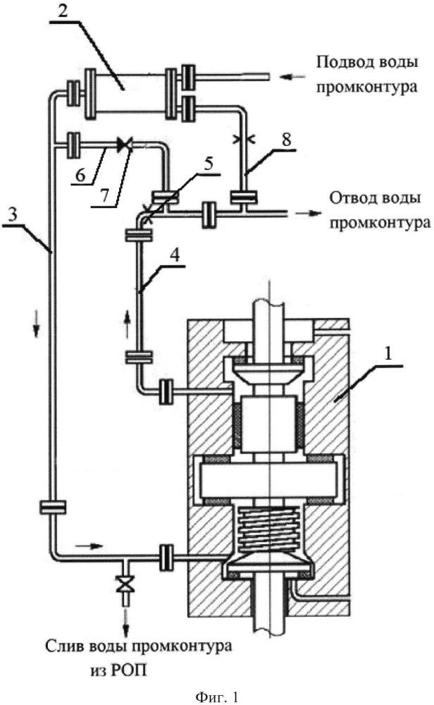 Комплекс для создания контура охлаждения и смазки радиально-осевого подшипника