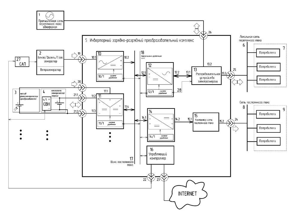 Инверторный зарядно-разрядный преобразовательный комплекс локальной сети с разнородными источниками энергии