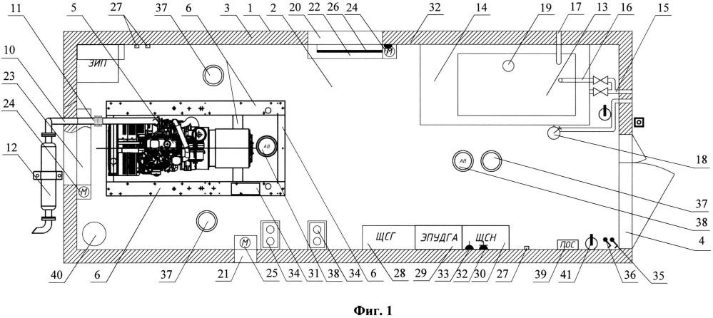 Блочная автоматизированная электростанция контейнерного типа