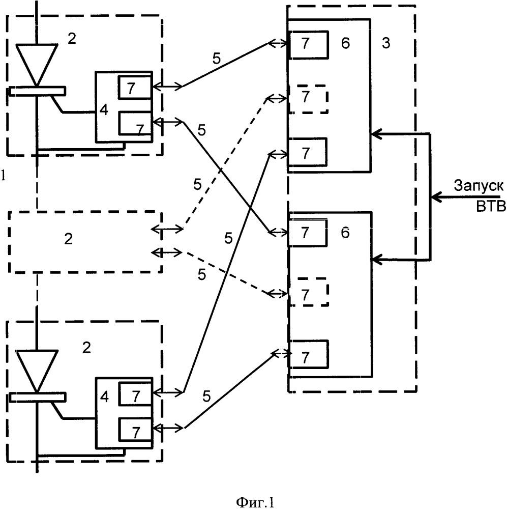Система управления высоковольтным тиристорным вентилем