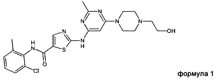 Соли дасатиниба в кристаллической форме