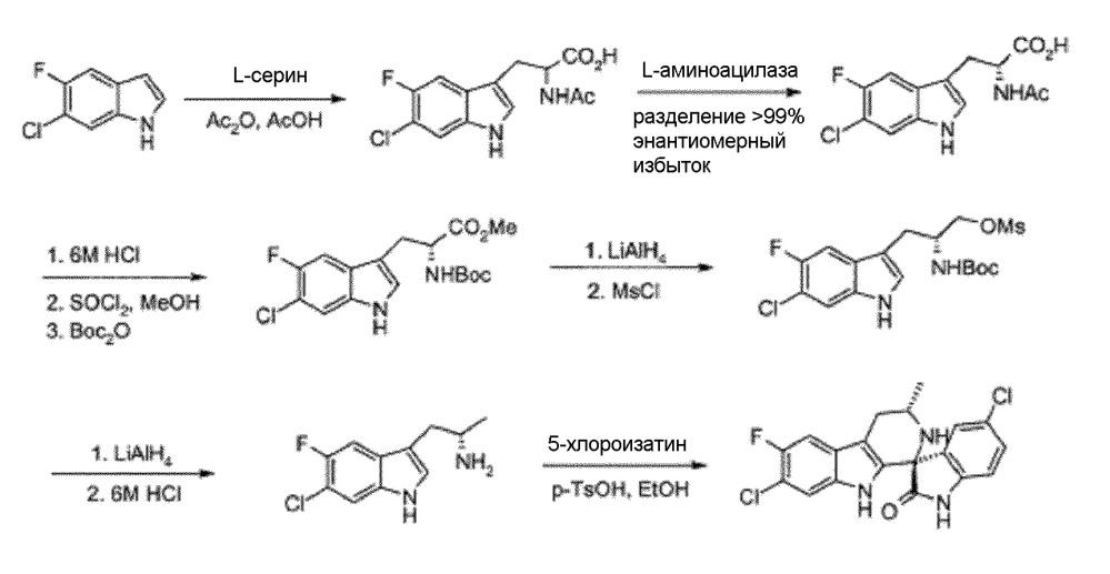 Химический способ получения спироиндолонов и их промежуточных соединений