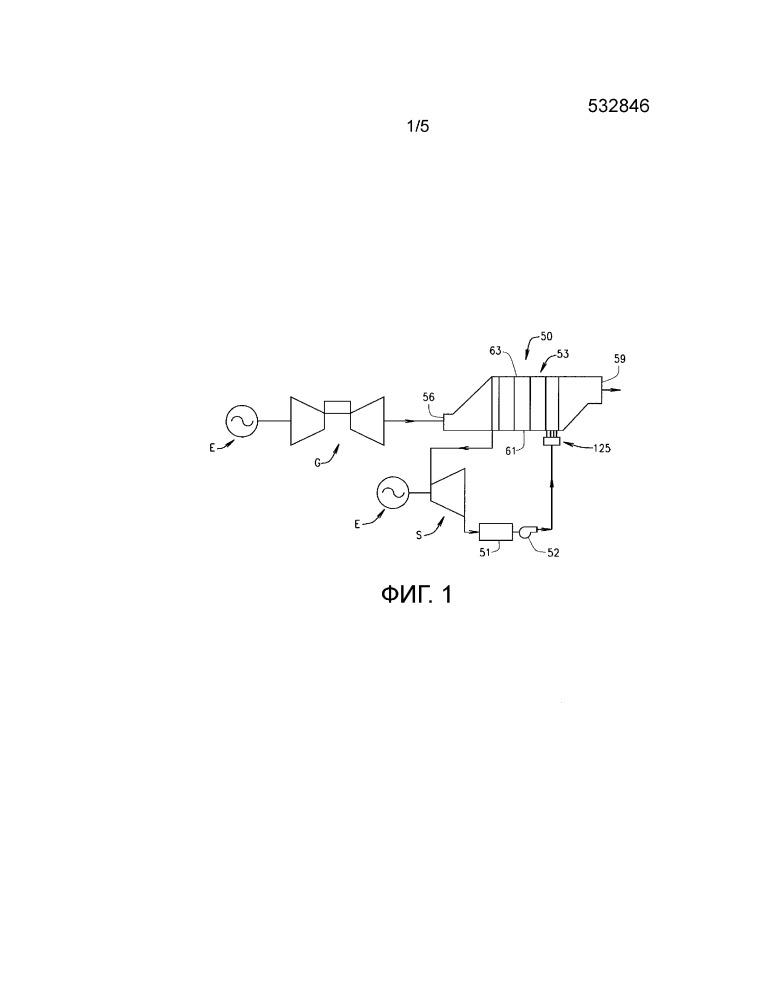 Теплообменная система и способ для теплоутилизационного парогенератора