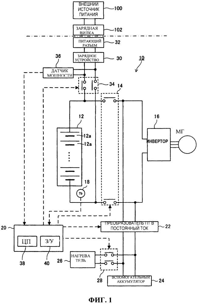 Аккумуляторная система