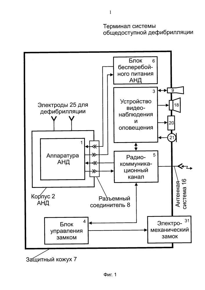 Терминал системы общедоступной дефибрилляции