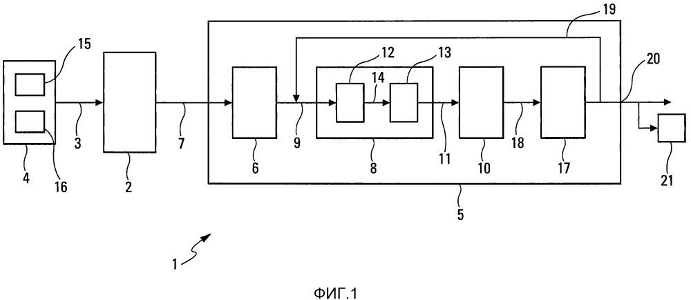 Способ и устройство многоцелевой оптимизации