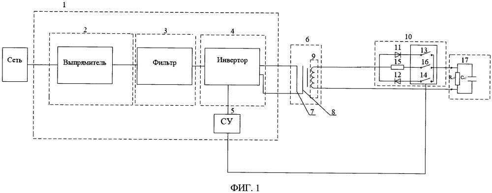 Установка для испытания изоляции электрооборудования повышенным напряжением