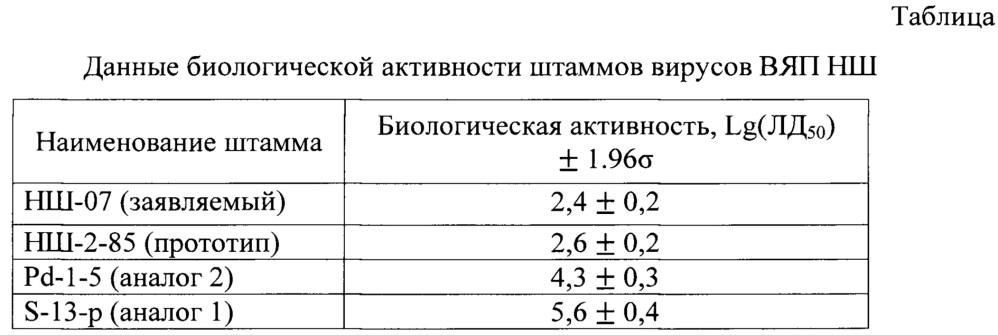 Штамм вируса ядерного полиэдроза непарного шелкопряда lymantria dispar l., используемый для получения инсектицидного препарата
