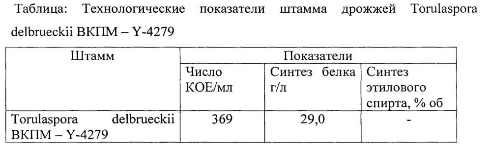 Штамм torulaspora delbrueckii вкпм y-4279 - продуцент этилового спирта