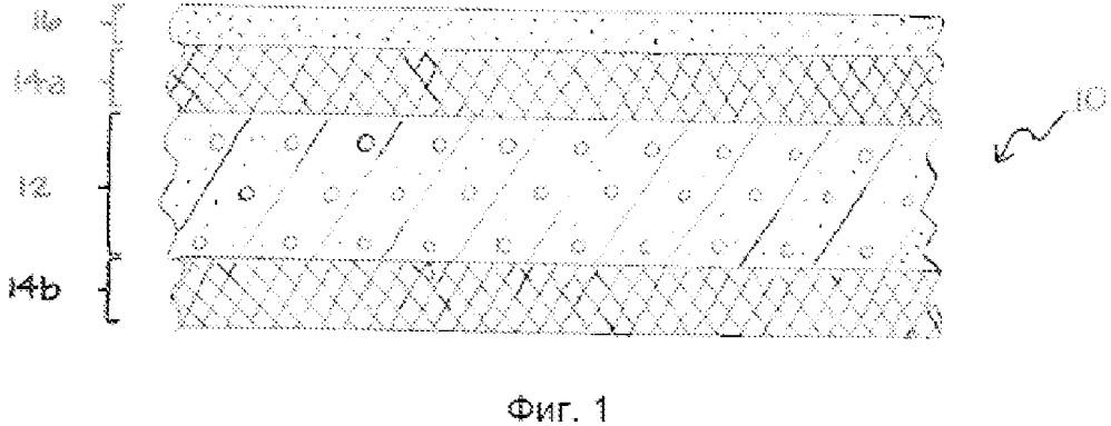 Панель для наружной обшивки со встроенной воздухо/водонепроницаемой мембраной