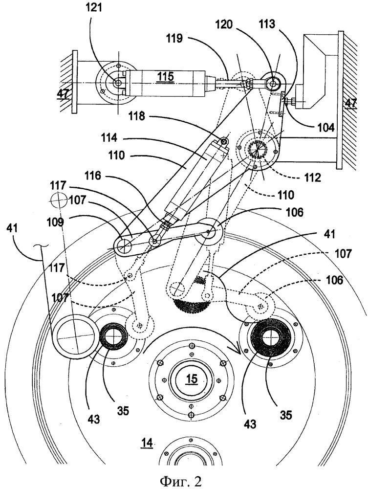 Сопровождающее поджимающее приспособление в намоточной машине для намотки полимерной пленки