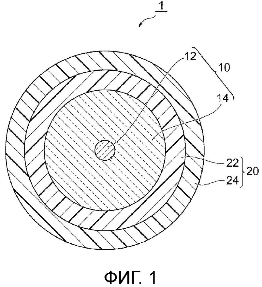 Сердцевина оптического волокна и сердцевина плоского волоконно-оптического кабеля
