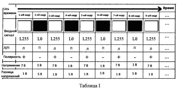 Подложка матрицы, панель жидкокристаллического дисплея и способ управления ими