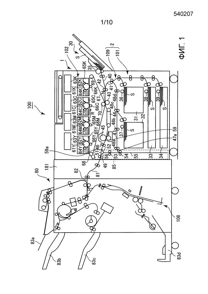 Устройство формирования изображения и устройство подачи листов
