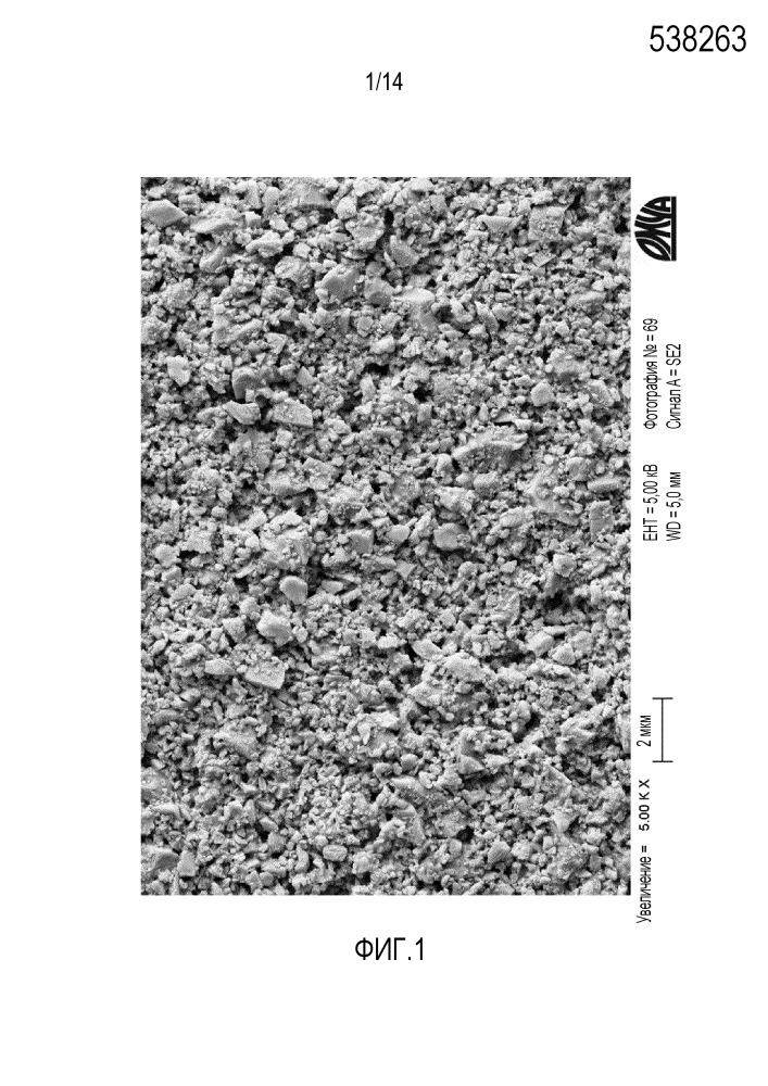Способ получения поверхностно-модифицированного материала