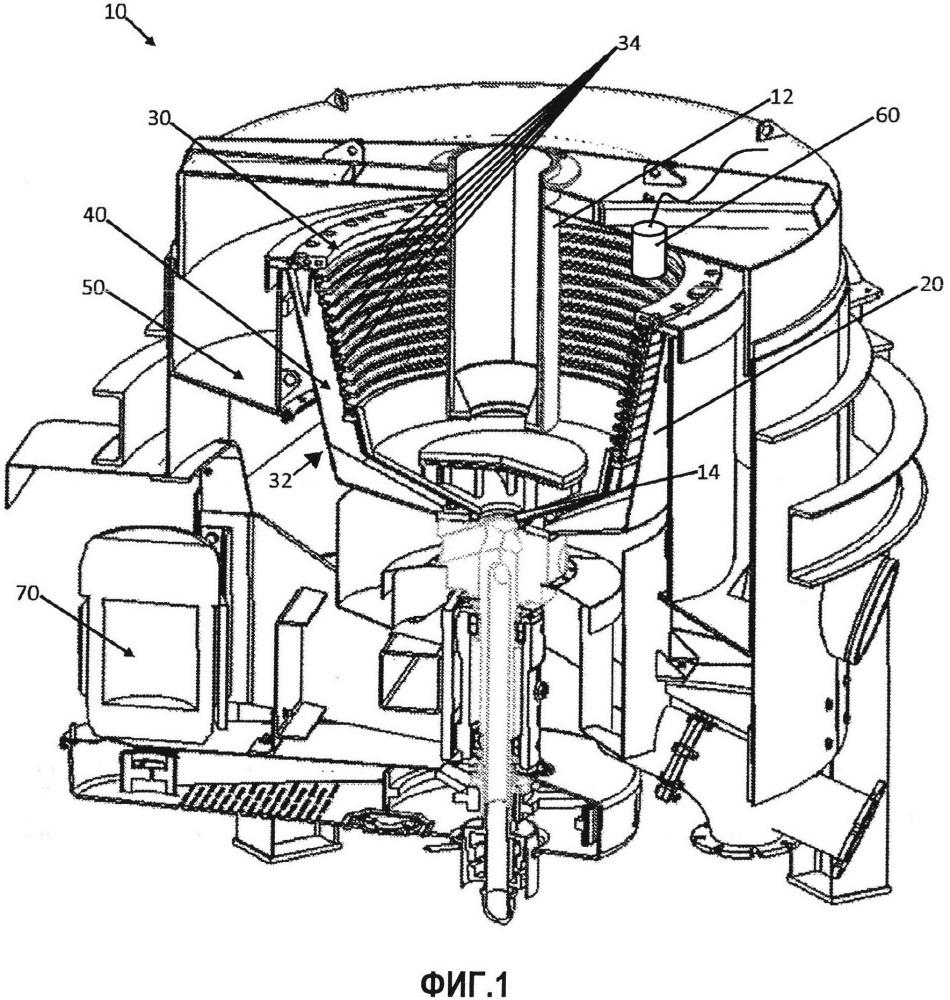 Способ и устройство непрерывного мониторинга износа и давления в центробежных концентраторах