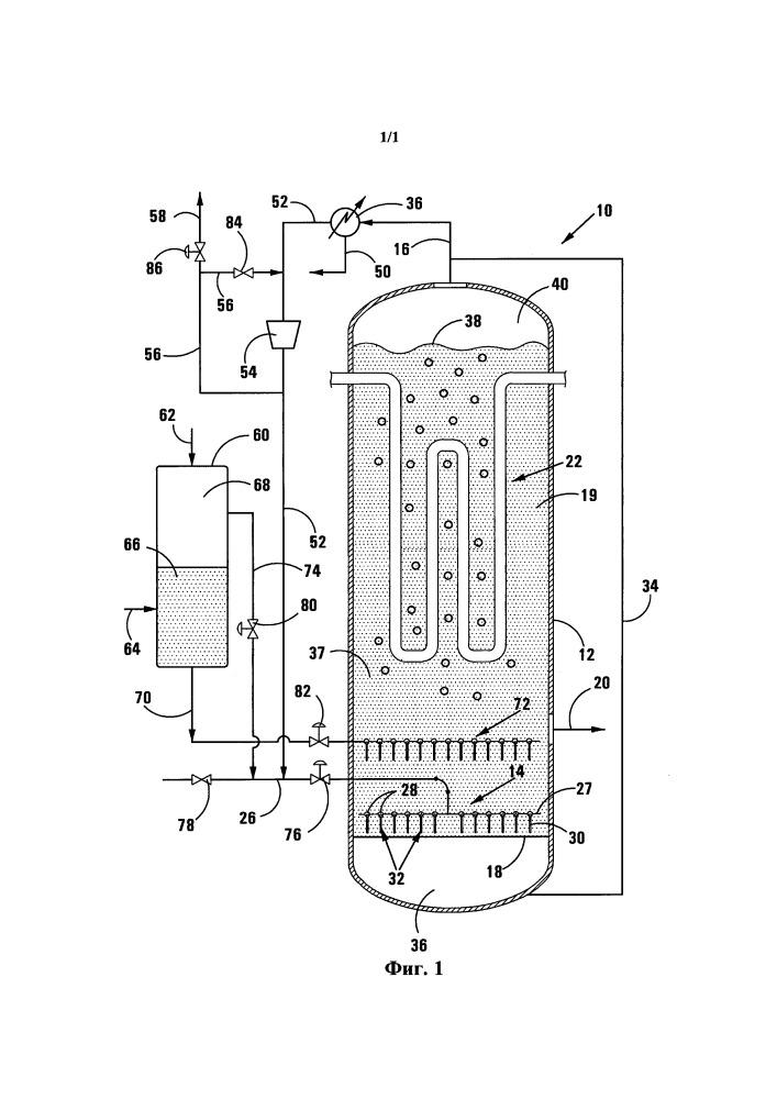 Способ остановки работающей трехфазной барботажной реакторной колонны суспензионного типа