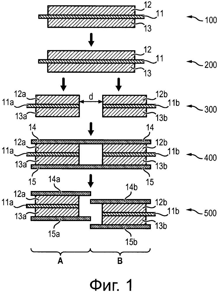 Устройство и способ изготовления ленты узла аккумулирования электроэнергии