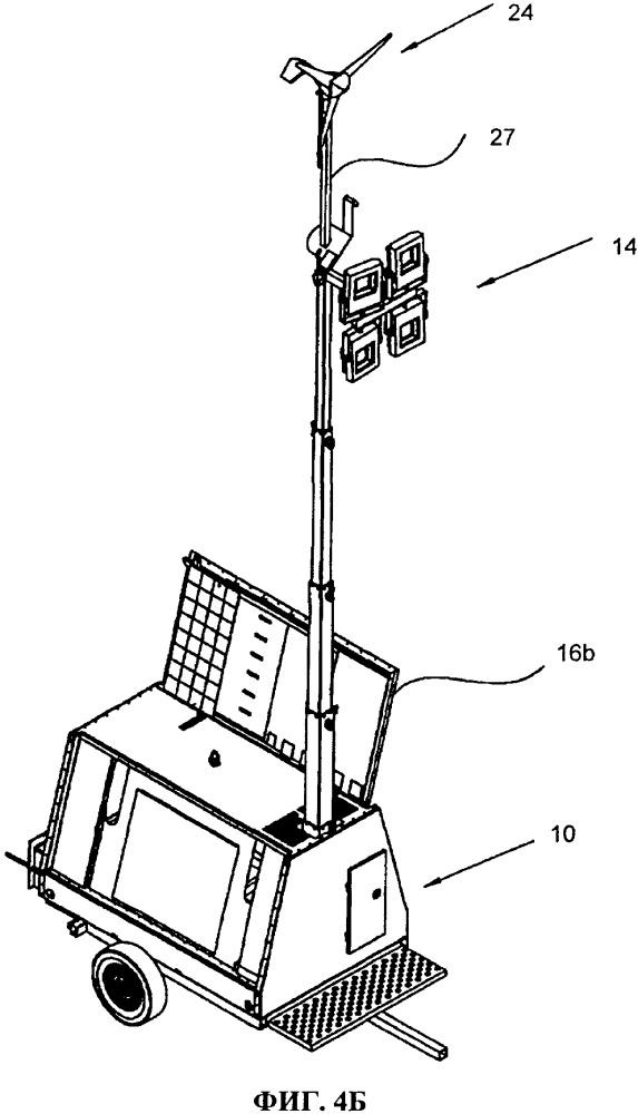 Гибридная система освещения и управления потреблением энергии для работы в неблагоприятных условиях и/или удаленных местоположениях