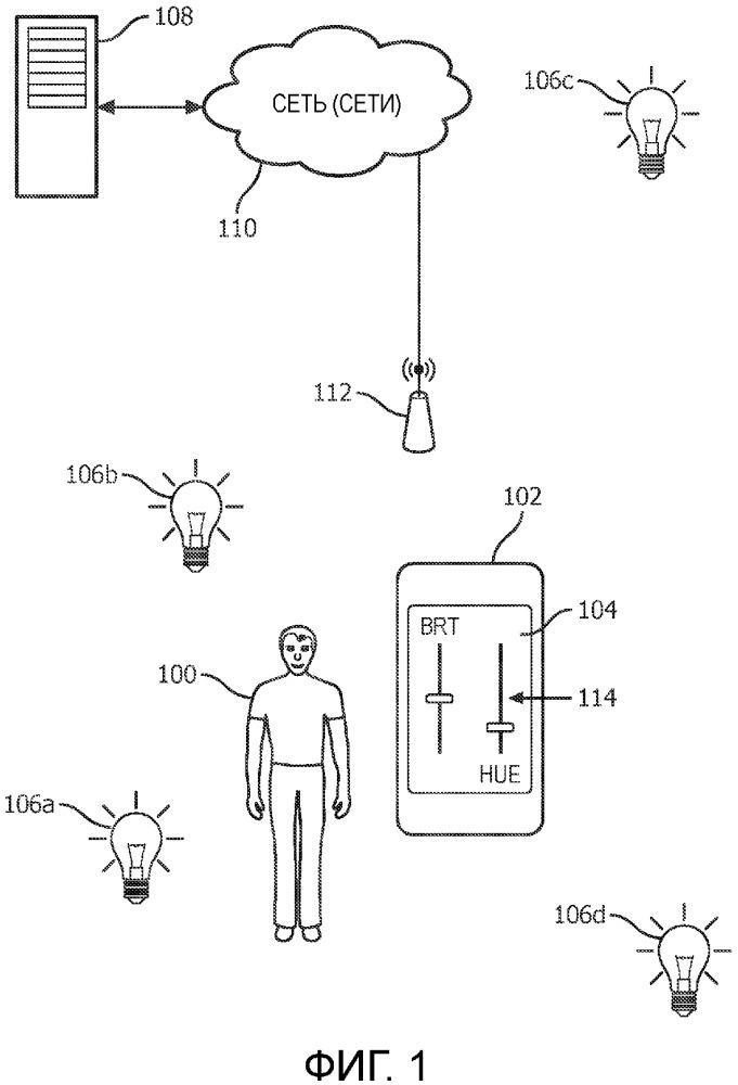 Управление освещением с помощью мобильного вычислительного устройства