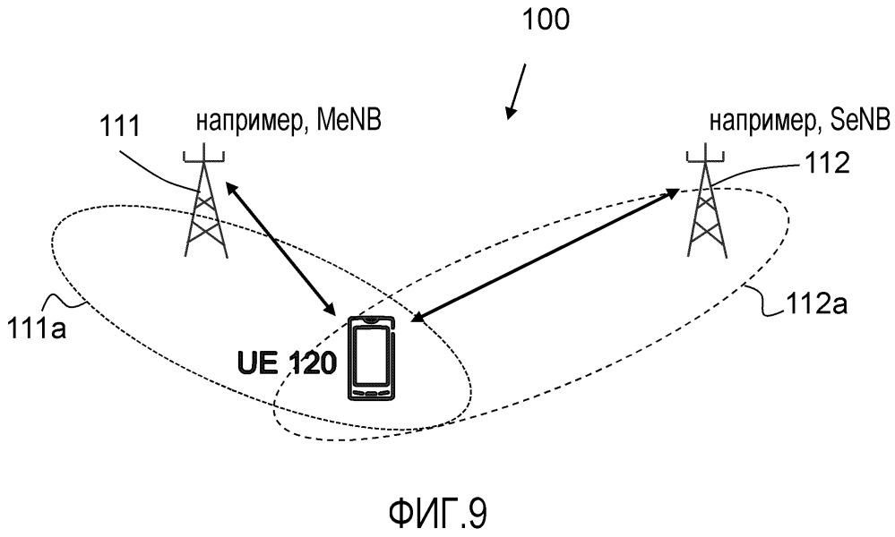Беспроводное устройство, первый сетевой узел и способы в них