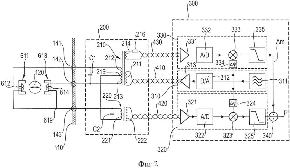Бесконтактный датчик для определения смещений ротора
